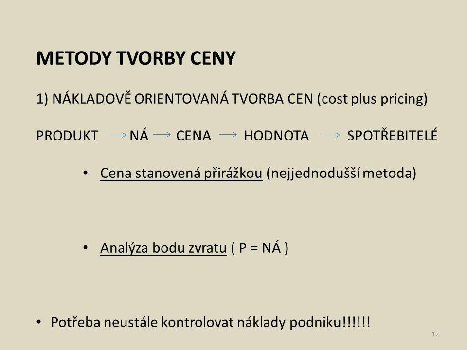 METODY TVORBY CENY 1) NÁKLADOVĚ ORIENTOVANÁ TVORBA CEN (cost plus pricing) PRODUKT NÁ CENA HODNOTA SPOTŘEBITELÉ Cena stanovená přirážkou (nejjednodušš