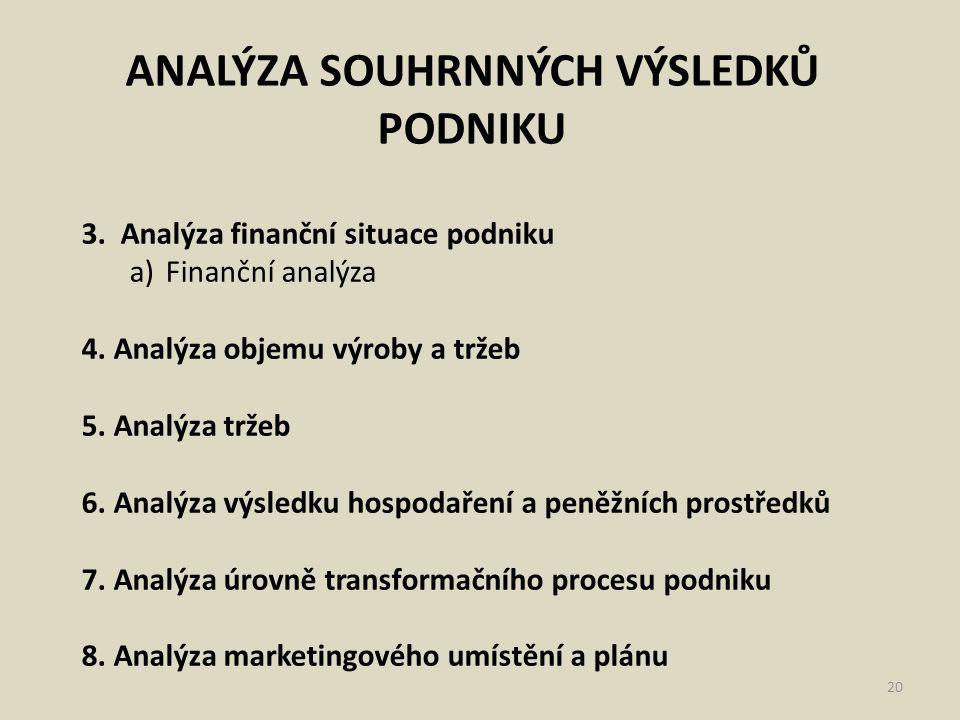 ANALÝZA SOUHRNNÝCH VÝSLEDKŮ PODNIKU 20 3. Analýza finanční situace podniku a)Finanční analýza 4. Analýza objemu výroby a tržeb 5. Analýza tržeb 6. Ana