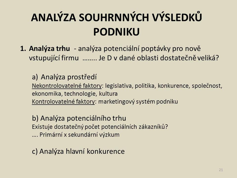 ANALÝZA SOUHRNNÝCH VÝSLEDKŮ PODNIKU 21 1.Analýza trhu - analýza potenciální poptávky pro nově vstupující firmu …….. Je D v dané oblasti dostatečně vel