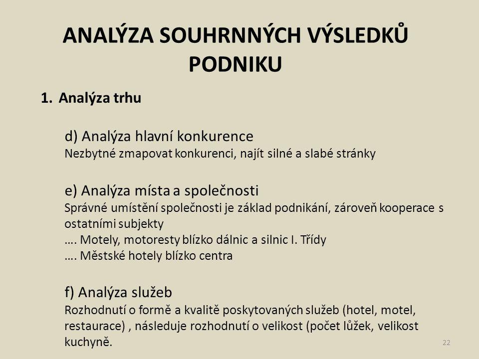 ANALÝZA SOUHRNNÝCH VÝSLEDKŮ PODNIKU 22 1.Analýza trhu d) Analýza hlavní konkurence Nezbytné zmapovat konkurenci, najít silné a slabé stránky e) Analýz