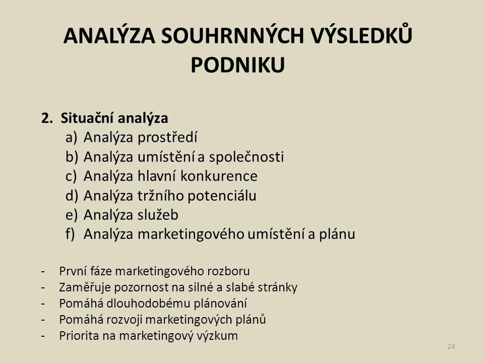 ANALÝZA SOUHRNNÝCH VÝSLEDKŮ PODNIKU 24 2. Situační analýza a)Analýza prostředí b)Analýza umístění a společnosti c)Analýza hlavní konkurence d)Analýza