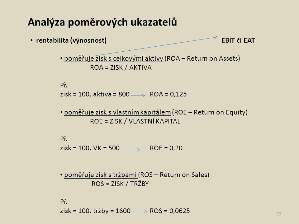 Analýza poměrových ukazatelů rentabilita (výnosnost) EBIT či EAT poměřuje zisk s celkovými aktivy (ROA – Return on Assets) ROA = ZISK / AKTIVA Př. zis