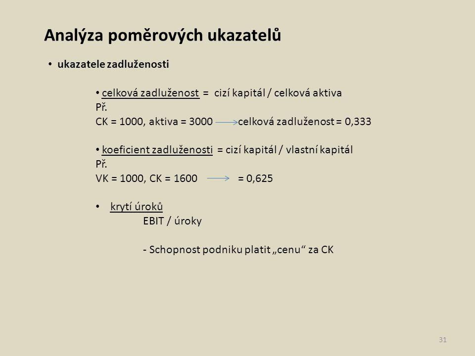 Analýza poměrových ukazatelů ukazatele zadluženosti celková zadluženost = cizí kapitál / celková aktiva Př. CK = 1000, aktiva = 3000 celková zadluženo