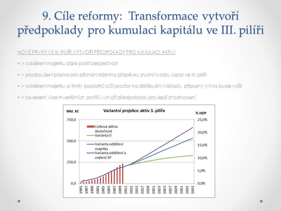 9.Cíle reformy: Transformace vytvoří předpoklady pro kumulaci kapitálu ve III.
