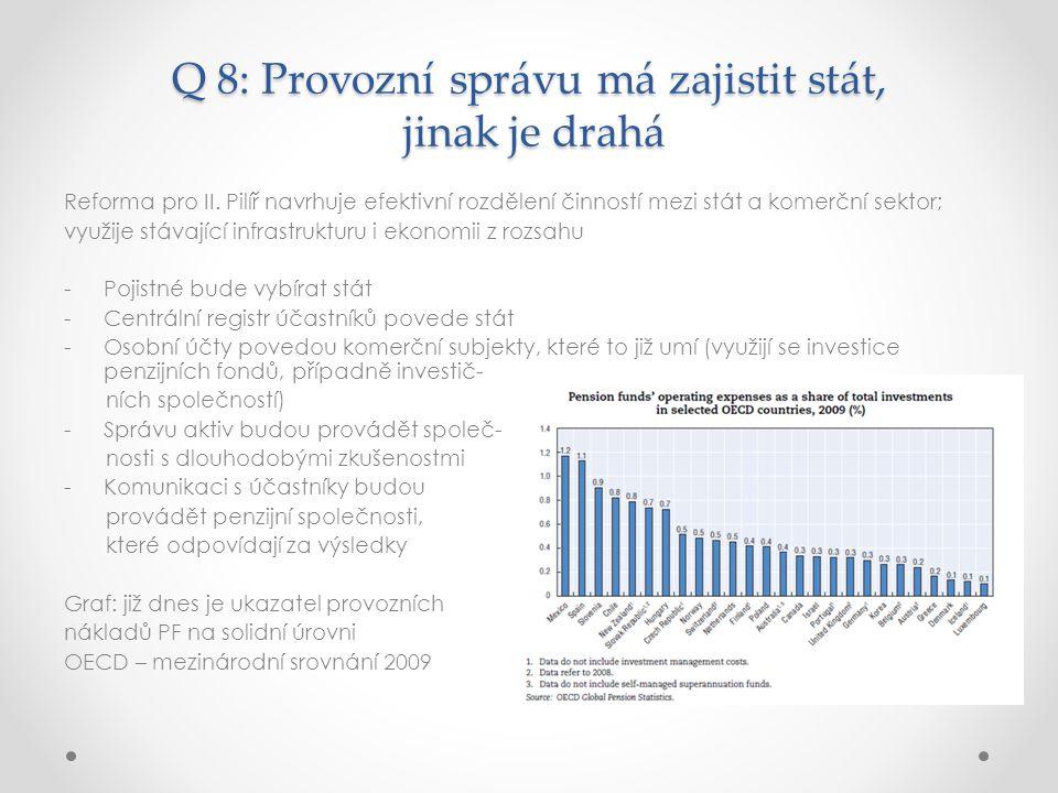 Q 8: Provozní správu má zajistit stát, jinak je drahá Reforma pro II.