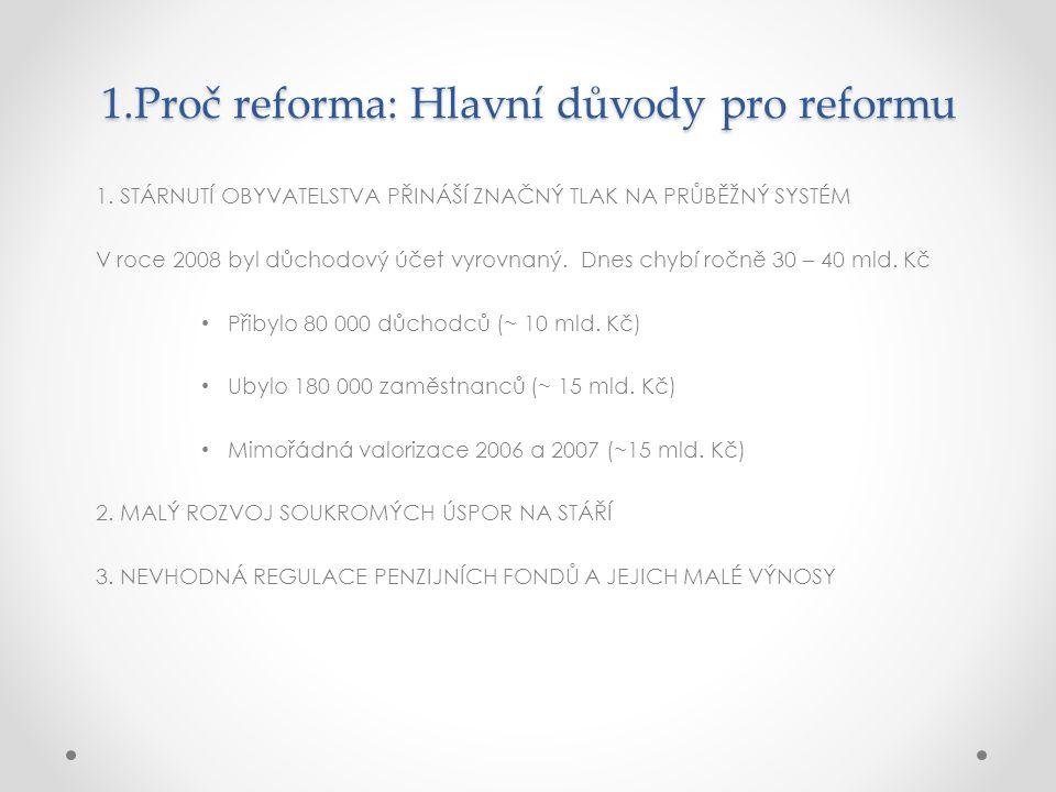 1.Proč reforma: Hlavní důvody pro reformu 1.