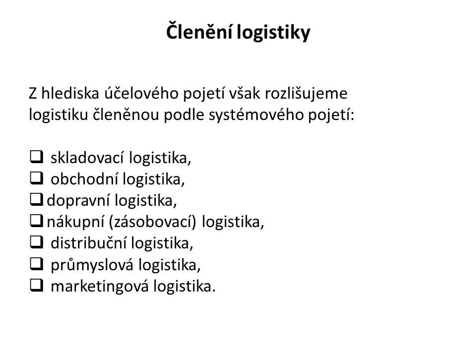 Členění logistiky Z hlediska účelového pojetí však rozlišujeme logistiku členěnou podle systémového pojetí:  skladovací logistika,  obchodní logisti