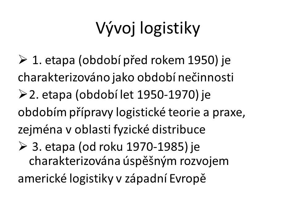 Vývoj logistiky  1. etapa (období před rokem 1950) je charakterizováno jako období nečinnosti  2. etapa (období let 1950-1970) je obdobím přípravy l
