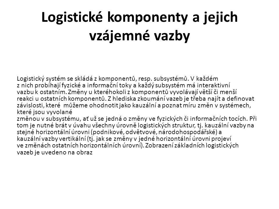 Logistické komponenty a jejich vzájemné vazby Logistický systém se skládá z komponentů, resp. subsystémů. V každém z nich probíhají fyzické a informač