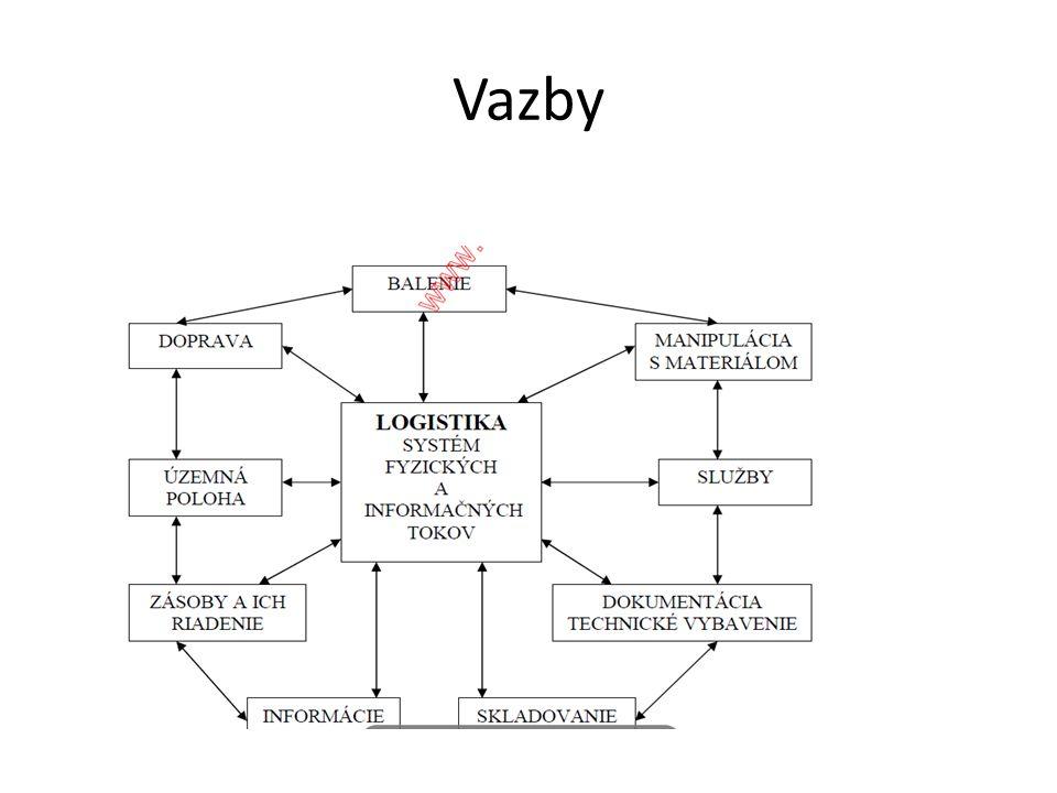 Vazby