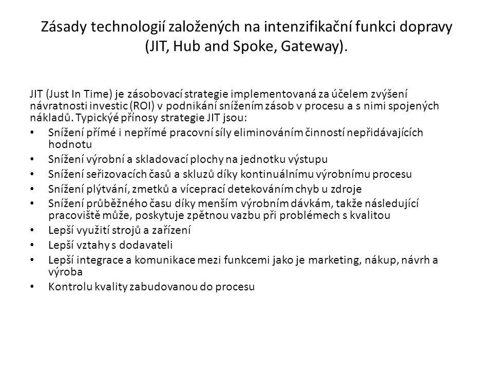 Zásady technologií založených na intenzifikační funkci dopravy (JIT, Hub and Spoke, Gateway). JIT (Just In Time) je zásobovací strategie implementovan