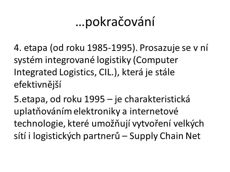 …pokračování 4. etapa (od roku 1985-1995). Prosazuje se v ní systém integrované logistiky (Computer Integrated Logistics, CIL.), která je stále efekti