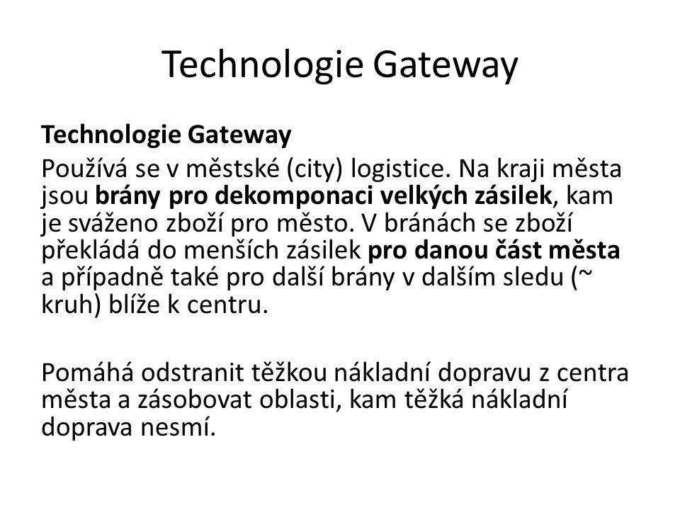 Technologie Gateway Používá se v městské (city) logistice. Na kraji města jsou brány pro dekomponaci velkých zásilek, kam je sváženo zboží pro město.