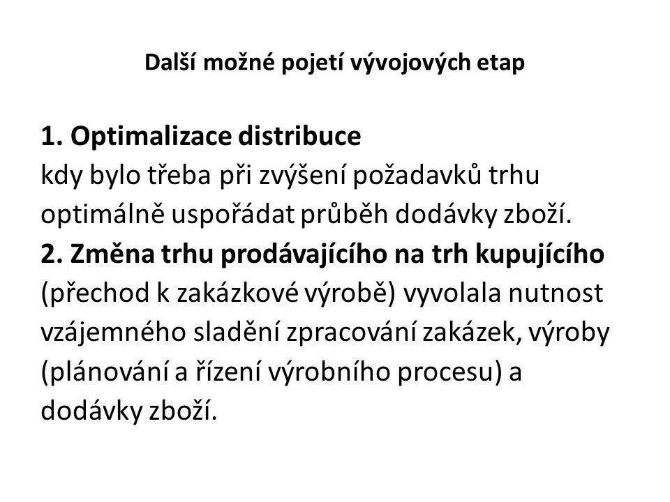 Další možné pojetí vývojových etap 1. Optimalizace distribuce kdy bylo třeba při zvýšení požadavků trhu optimálně uspořádat průběh dodávky zboží. 2. Z
