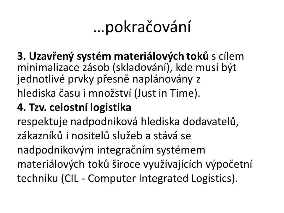 …pokračování 3. Uzavřený systém materiálových toků s cílem minimalizace zásob (skladování), kde musí být jednotlivé prvky přesně naplánovány z hledisk
