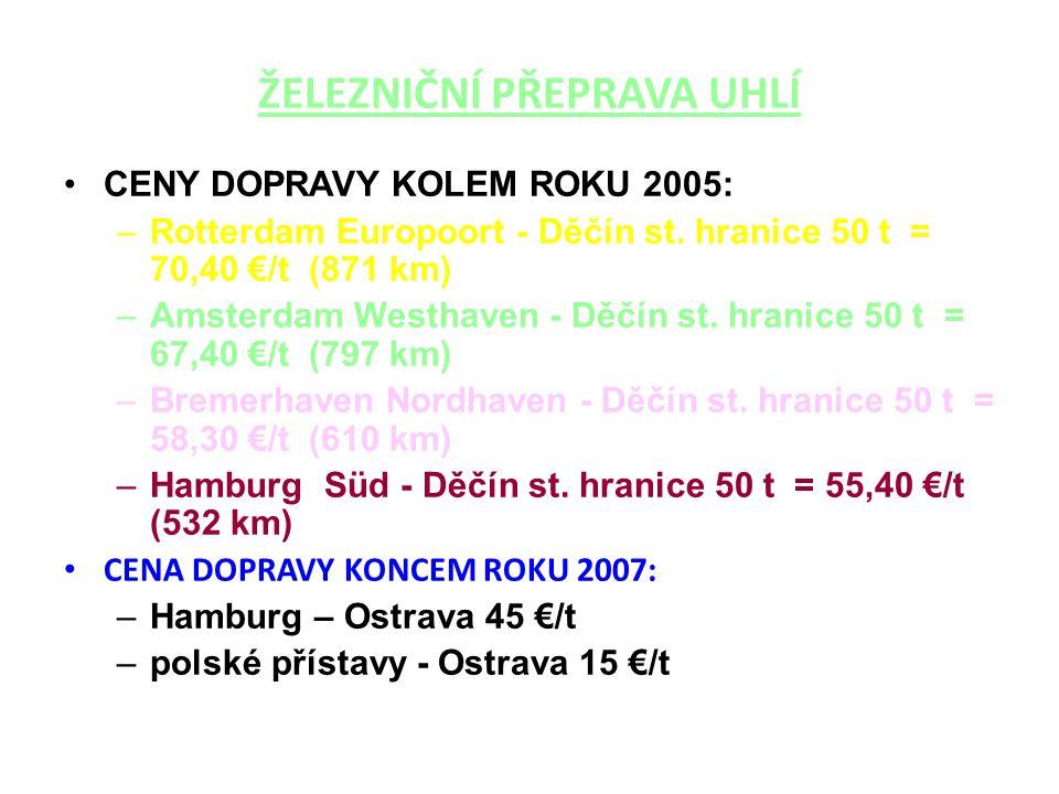 ŽELEZNIČNÍ PŘEPRAVA UHLÍ CENY DOPRAVY KOLEM ROKU 2005: –Rotterdam Europoort - Děčín st. hranice 50 t = 70,40 €/t (871 km) –Amsterdam Westhaven - Děčín