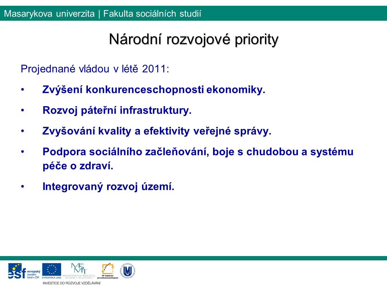 Masarykova univerzita | Fakulta sociálních studií Projednané vládou v létě 2011: Zvýšení konkurenceschopnosti ekonomiky. Rozvoj páteřní infrastruktury