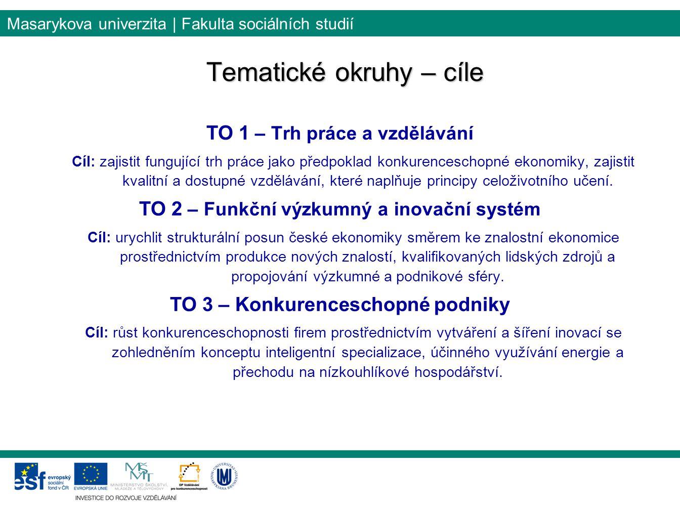 Masarykova univerzita | Fakulta sociálních studií Tematické okruhy – cíle TO 1 – Trh práce a vzdělávání Cíl: zajistit fungující trh práce jako předpok