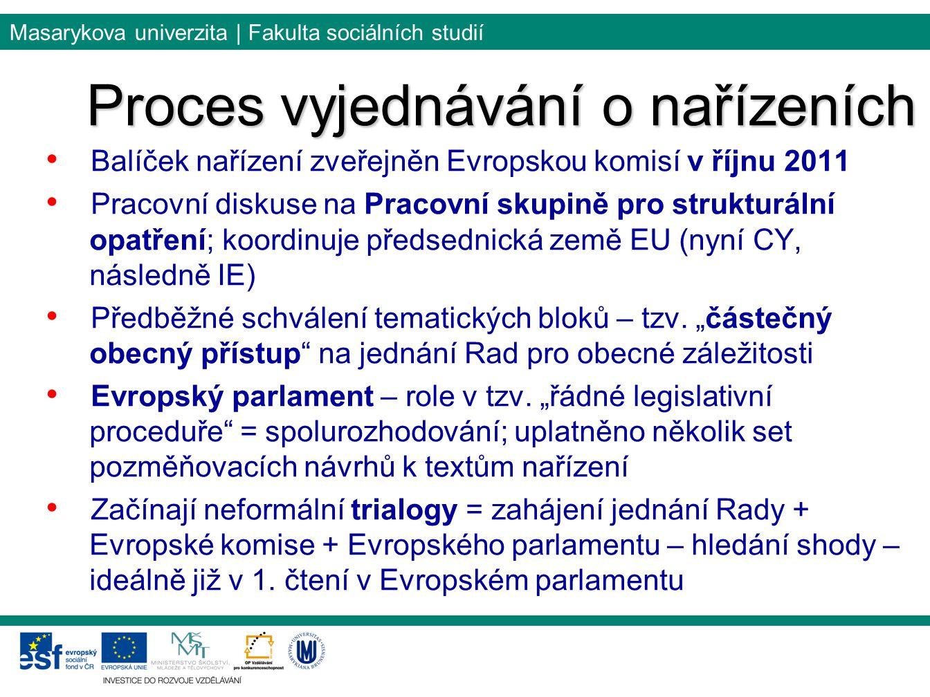Masarykova univerzita | Fakulta sociálních studií Balíček nařízení zveřejněn Evropskou komisí v říjnu 2011 Pracovní diskuse na Pracovní skupině pro st