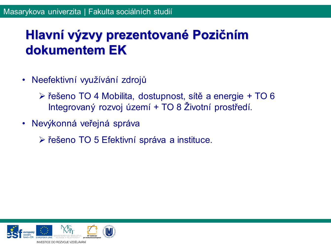 Masarykova univerzita | Fakulta sociálních studií Neefektivní využívání zdrojů  řešeno TO 4 Mobilita, dostupnost, sítě a energie + TO 6 Integrovaný rozvoj území + TO 8 Životní prostředí.