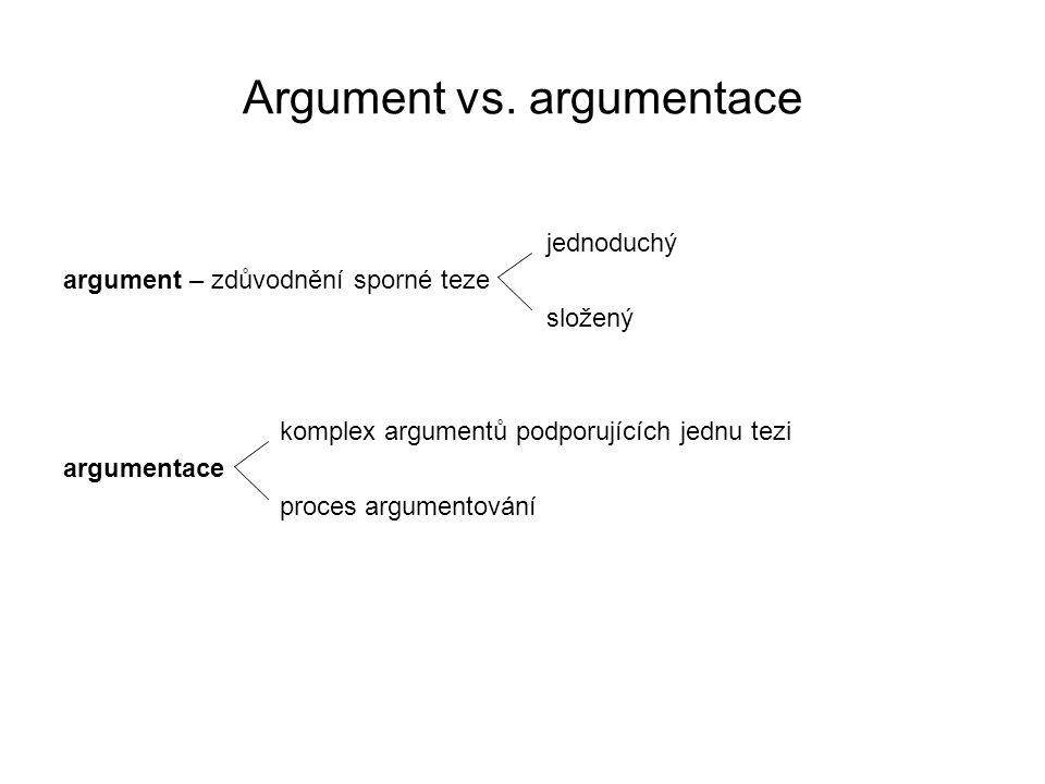 Argument vs. argumentace jednoduchý argument – zdůvodnění sporné teze složený komplex argumentů podporujících jednu tezi argumentace proces argumentov