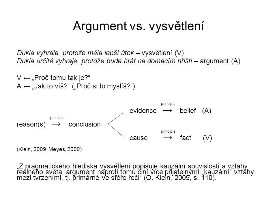 Argument vs. vysvětlení Dukla vyhrála, protože měla lepší útok – vysvětlení (V) Dukla určitě vyhraje, protože bude hrát na domácím hřišti – argument (