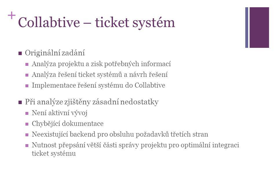 + Collabtive – ticket systém Originální zadání Analýza projektu a zisk potřebných informací Analýza řešení ticket systémů a návrh řešení Implementace