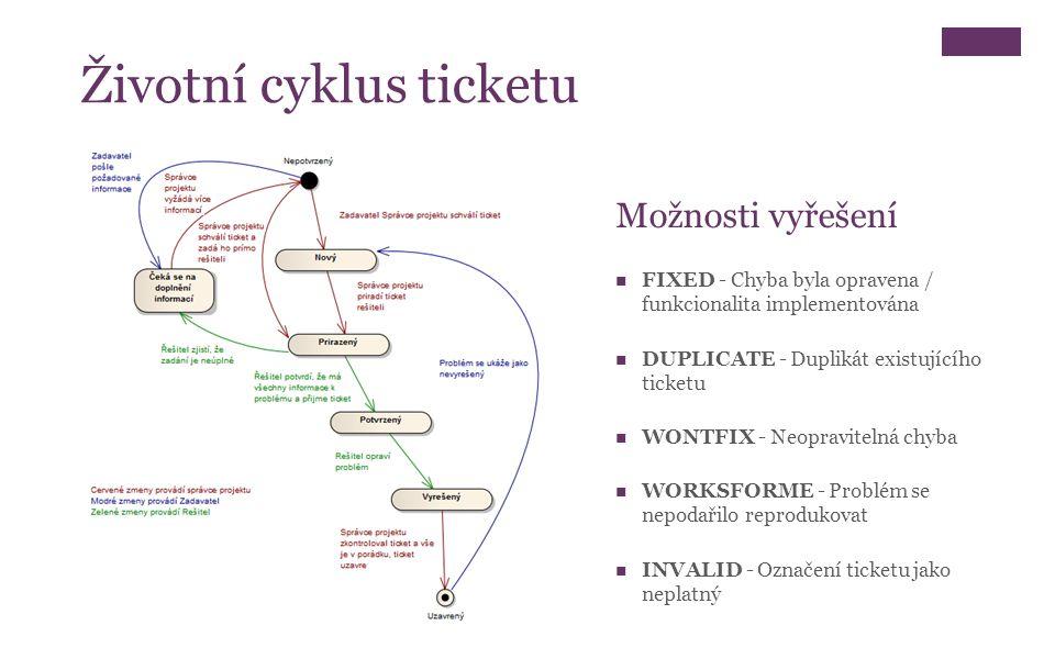 Životní cyklus ticketu Možnosti vyřešení FIXED - Chyba byla opravena / funkcionalita implementována DUPLICATE - Duplikát existujícího ticketu WONTFIX
