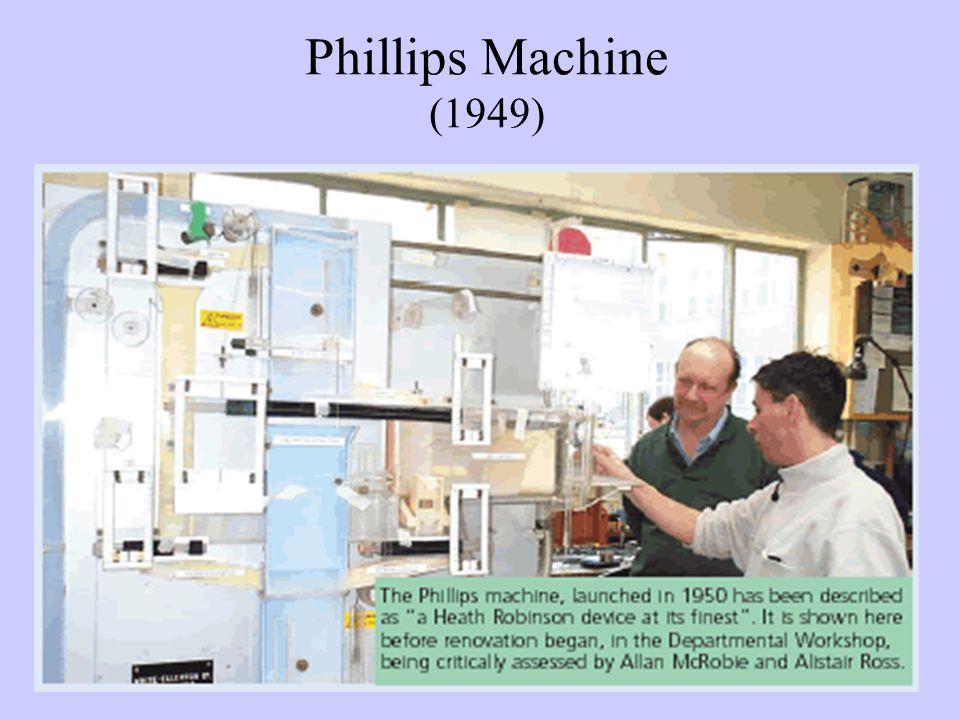 Phillips Machine (1949)