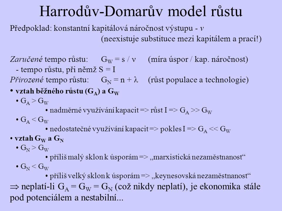 Harrodův-Domarův model růstu Předpoklad: konstantní kapitálová náročnost výstupu - ν (neexistuje substituce mezi kapitálem a prací!) Zaručené tempo rů