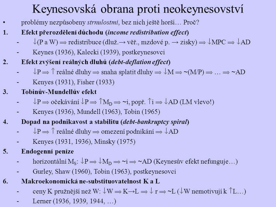 Keynesovská obrana proti neokeynesovství problémy nezpůsobeny strnulostmi, bez nich ještě horší… Proč? 1.Efekt přerozdělení důchodu (income redistribu