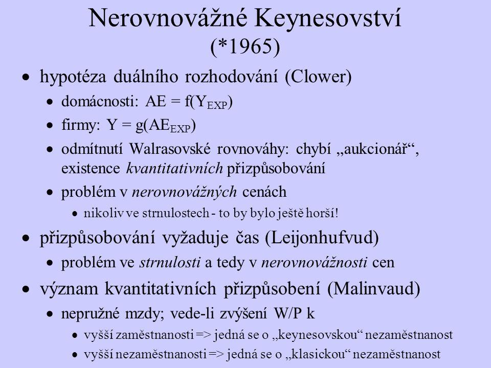 Nerovnovážné Keynesovství (*1965)  hypotéza duálního rozhodování (Clower)  domácnosti: AE = f(Y EXP )  firmy: Y = g(AE EXP )  odmítnutí Walrasovsk