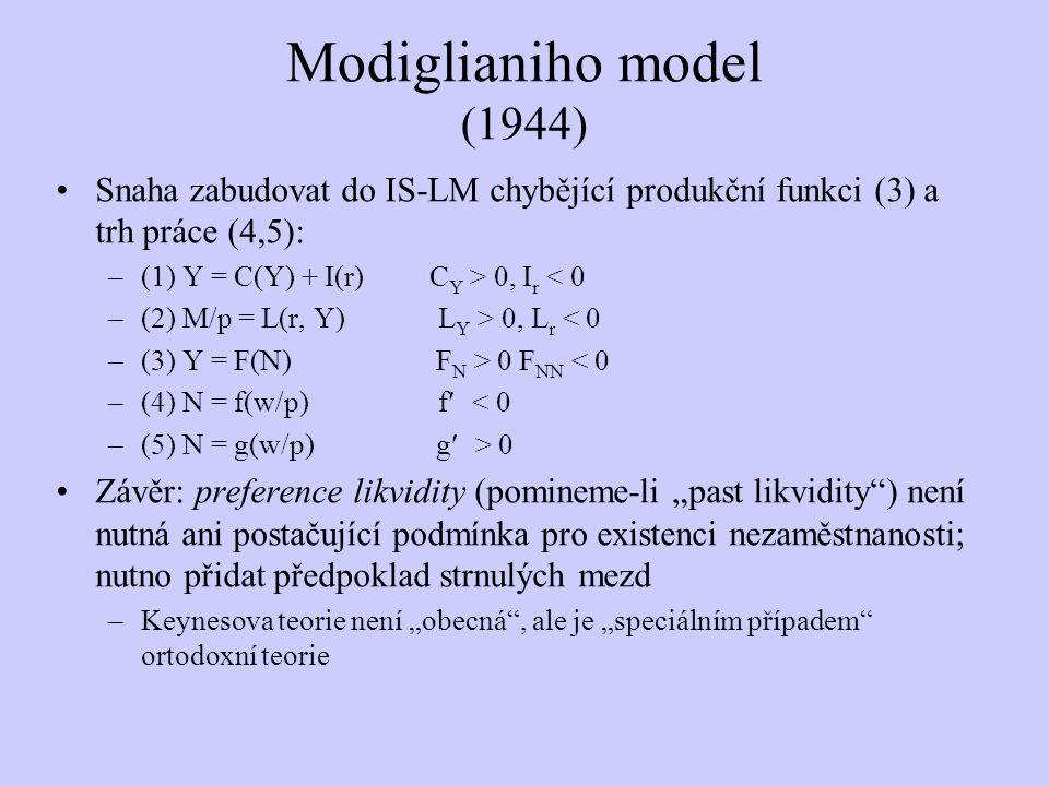 Modiglianiho model (1944) Snaha zabudovat do IS-LM chybějící produkční funkci (3) a trh práce (4,5): –(1) Y = C(Y) + I(r) C Y > 0, I r < 0 –(2) M/p =
