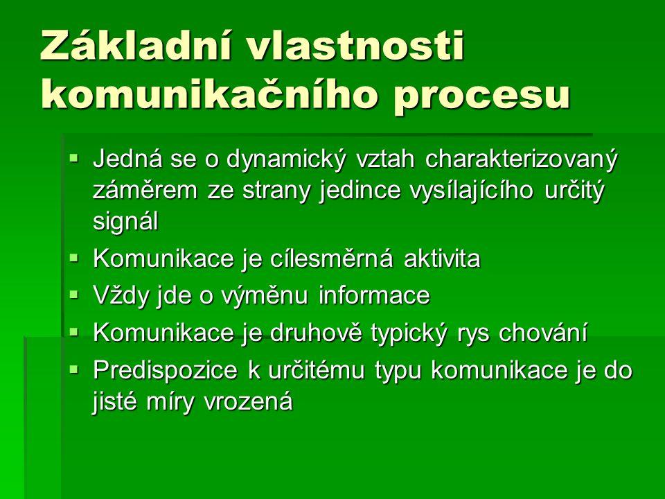 Základní vlastnosti komunikačního procesu  Jedná se o dynamický vztah charakterizovaný záměrem ze strany jedince vysílajícího určitý signál  Komunik