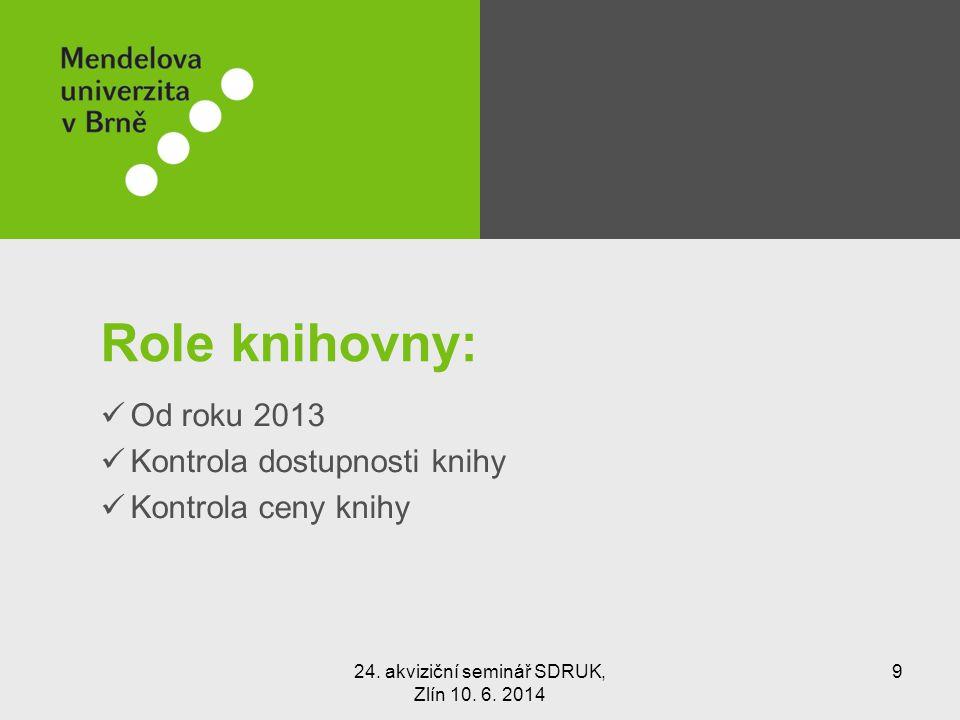 Role knihovny: Od roku 2013 Kontrola dostupnosti knihy Kontrola ceny knihy 24.