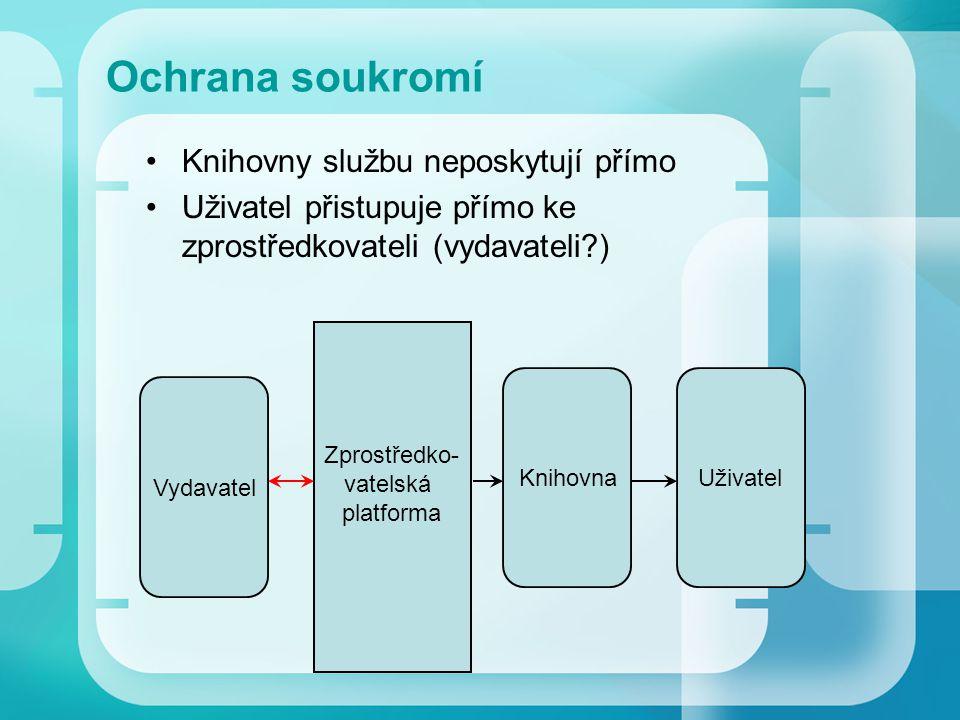Ochrana soukromí Knihovny službu neposkytují přímo Uživatel přistupuje přímo ke zprostředkovateli (vydavateli?) Vydavatel Zprostředko- vatelská platforma KnihovnaUživatel