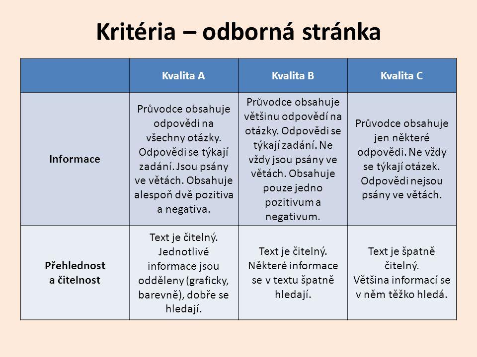 Kritéria – odborná stránka Kvalita AKvalita BKvalita C Informace Průvodce obsahuje odpovědi na všechny otázky.