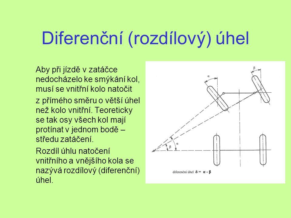 Diferenční (rozdílový) úhel Aby při jízdě v zatáčce nedocházelo ke smýkání kol, musí se vnitřní kolo natočit z přímého směru o větší úhel než kolo vni