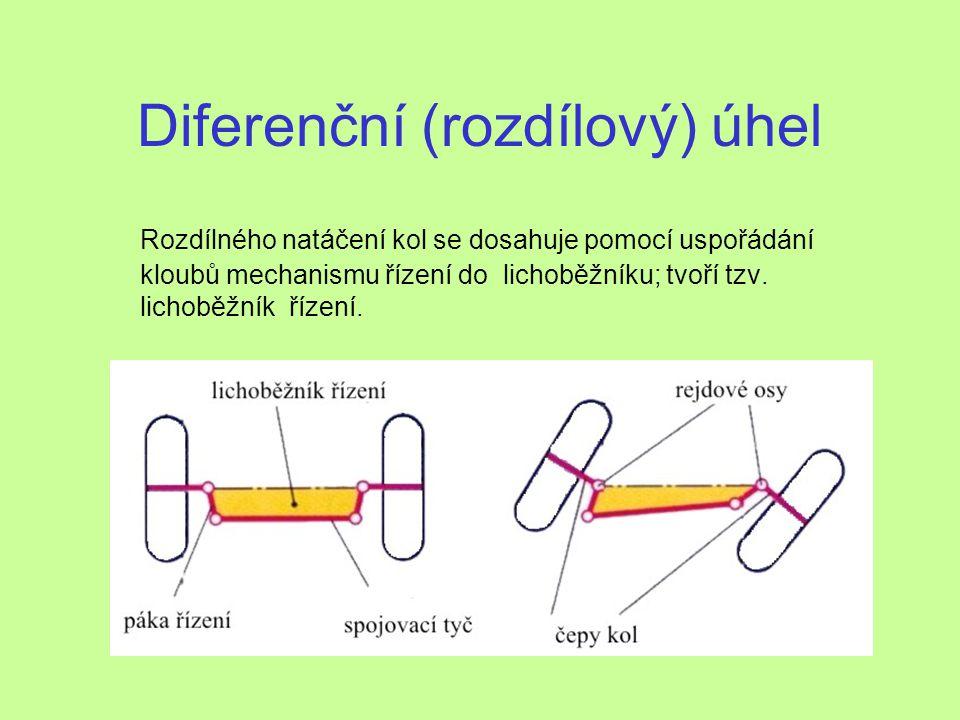 Diferenční (rozdílový) úhel Rozdílného natáčení kol se dosahuje pomocí uspořádání kloubů mechanismu řízení do lichoběžníku; tvoří tzv. lichoběžník říz
