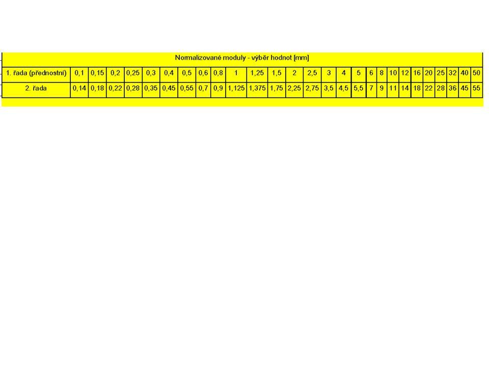 Výpočet rozměrů - velikost modulu v čelní rovině - velikost roztečné kružnice - velikost hlavové kružnice - velikost patní kružnice