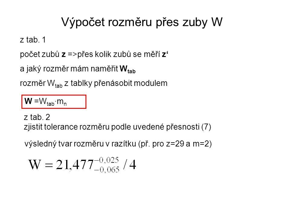 Výpočet rozměru přes zuby W z tab. 1 počet zubů z =>přes kolik zubů se měří z' a jaký rozměr mám naměřit W tab rozměr W tab z tablky přenásobit module
