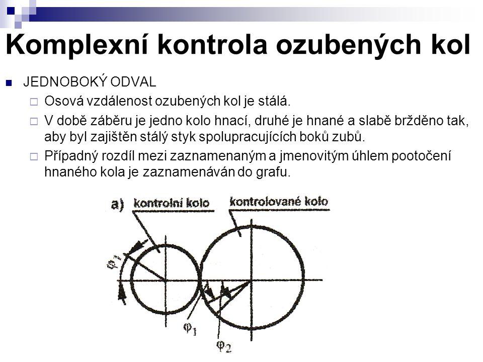 Komplexní kontrola ozubených kol JEDNOBOKÝ ODVAL  Osová vzdálenost ozubených kol je stálá.