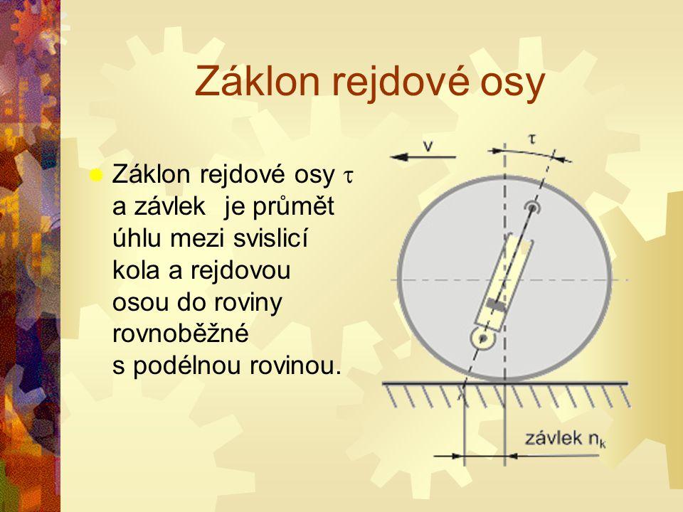 Záklon rejdové osy  Záklon rejdové osy  a závlek je průmět úhlu mezi svislicí kola a rejdovou osou do roviny rovnoběžné s podélnou rovinou.