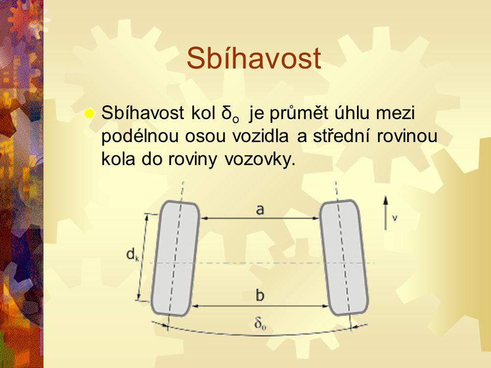 Sbíhavost  Sbíhavost kol δ o je průmět úhlu mezi podélnou osou vozidla a střední rovinou kola do roviny vozovky.