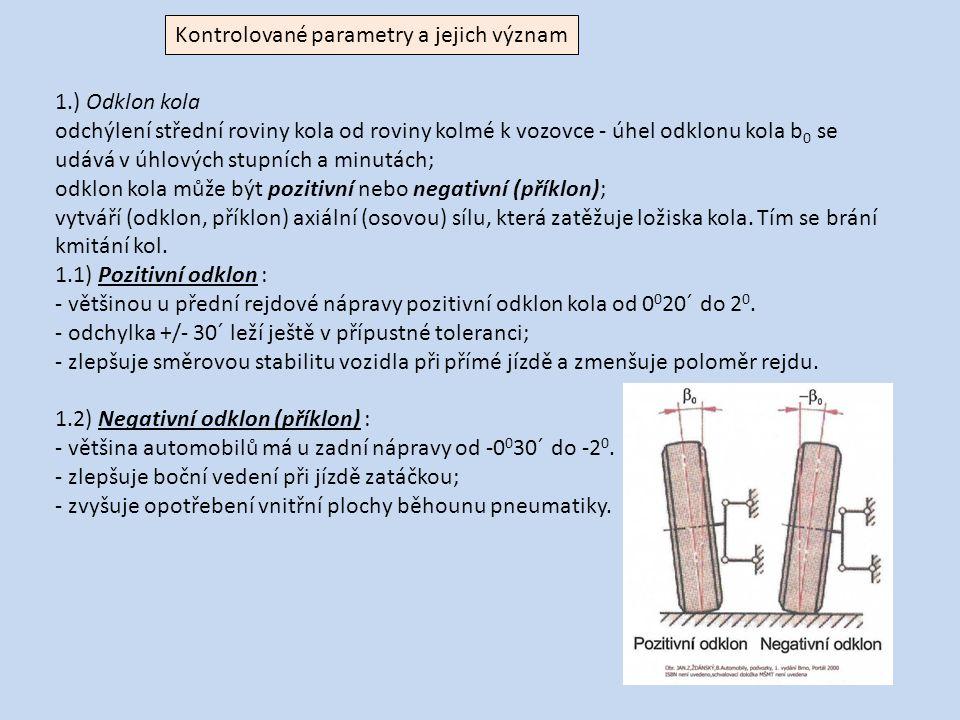 Kontrolované parametry a jejich význam 1.) Odklon kola odchýlení střední roviny kola od roviny kolmé k vozovce - úhel odklonu kola b 0 se udává v úhlo