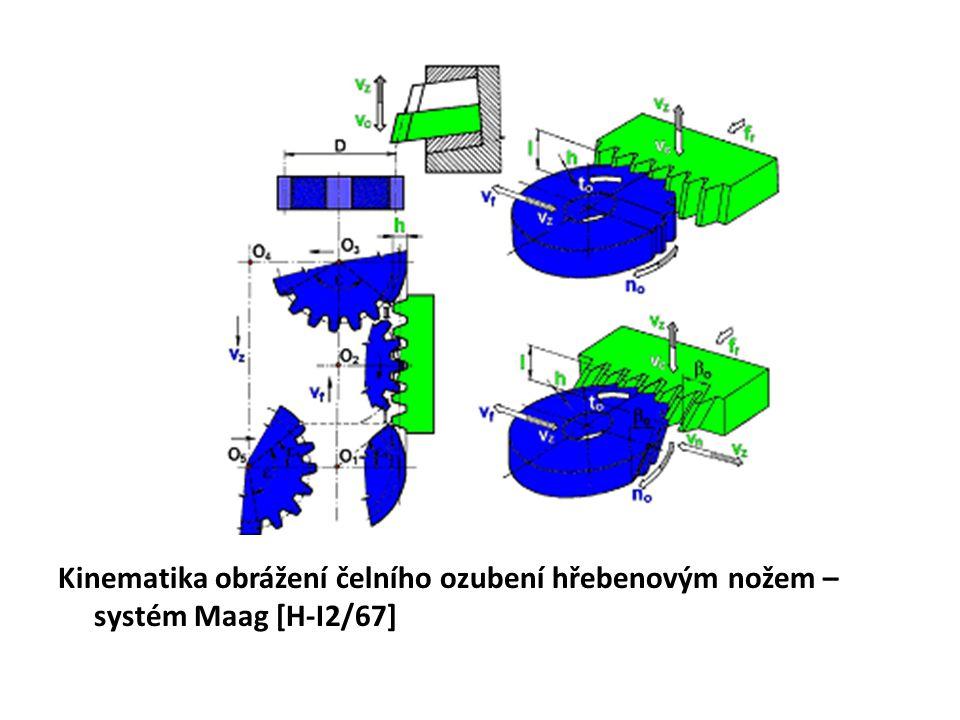 Kinematika obrážení čelního ozubení hřebenovým nožem – systém Maag [H-I2/67]