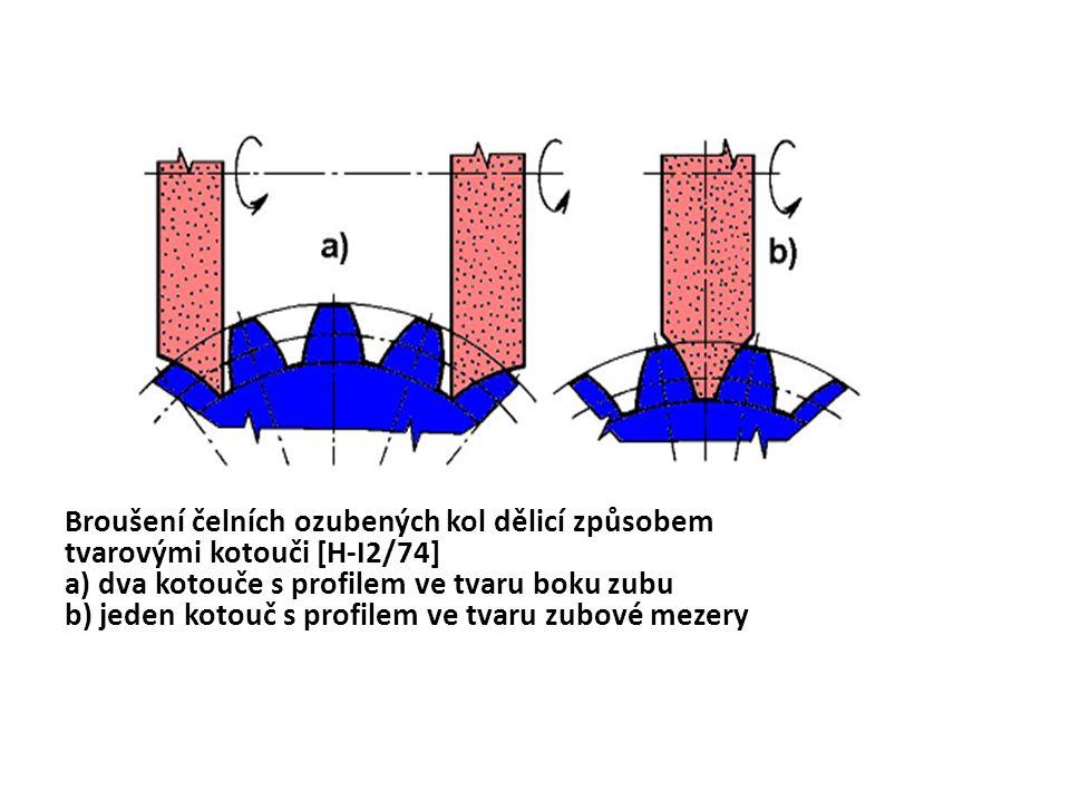 Broušení čelních ozubených kol dělicí způsobem tvarovými kotouči [H-I2/74] a) dva kotouče s profilem ve tvaru boku zubu b) jeden kotouč s profilem ve tvaru zubové mezery