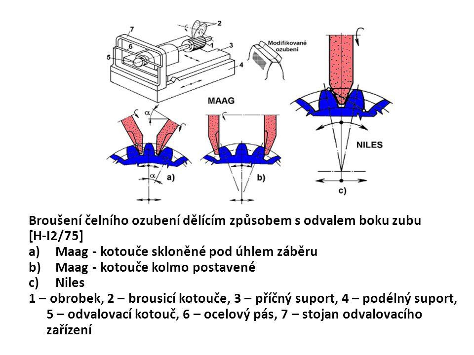 Broušení čelního ozubení dělícím způsobem s odvalem boku zubu [H-I2/75] a)Maag - kotouče skloněné pod úhlem záběru b)Maag - kotouče kolmo postavené c)Niles 1 – obrobek, 2 – brousicí kotouče, 3 – příčný suport, 4 – podélný suport, 5 – odvalovací kotouč, 6 – ocelový pás, 7 – stojan odvalovacího zařízení