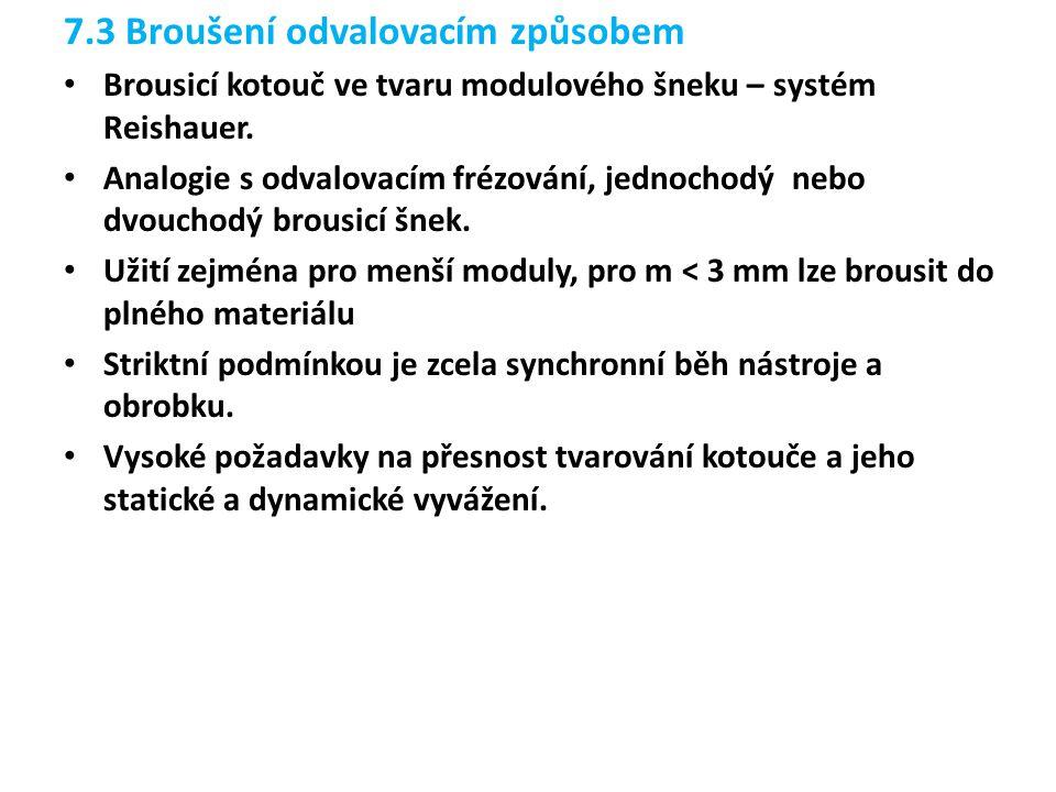 7.3 Broušení odvalovacím způsobem Brousicí kotouč ve tvaru modulového šneku – systém Reishauer. Analogie s odvalovacím frézování, jednochodý nebo dvou