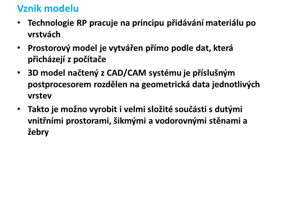 Vznik modelu Technologie RP pracuje na principu přidávání materiálu po vrstvách Prostorový model je vytvářen přímo podle dat, která přicházejí z počítače 3D model načtený z CAD/CAM systému je příslušným postprocesorem rozdělen na geometrická data jednotlivých vrstev Takto je možno vyrobit i velmi složité součásti s dutými vnitřními prostorami, šikmými a vodorovnými stěnami a žebry